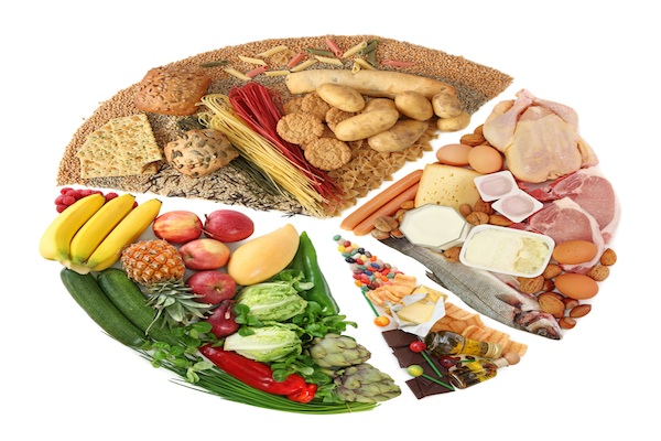 A Healthy Plate For Runners
